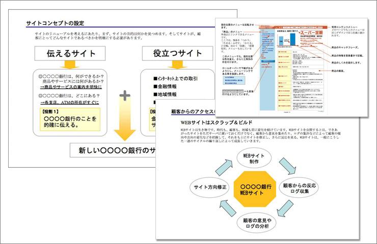 金融機関サイト企画書画